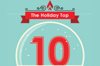 Trident's Holiday Top 10 Snow Globe