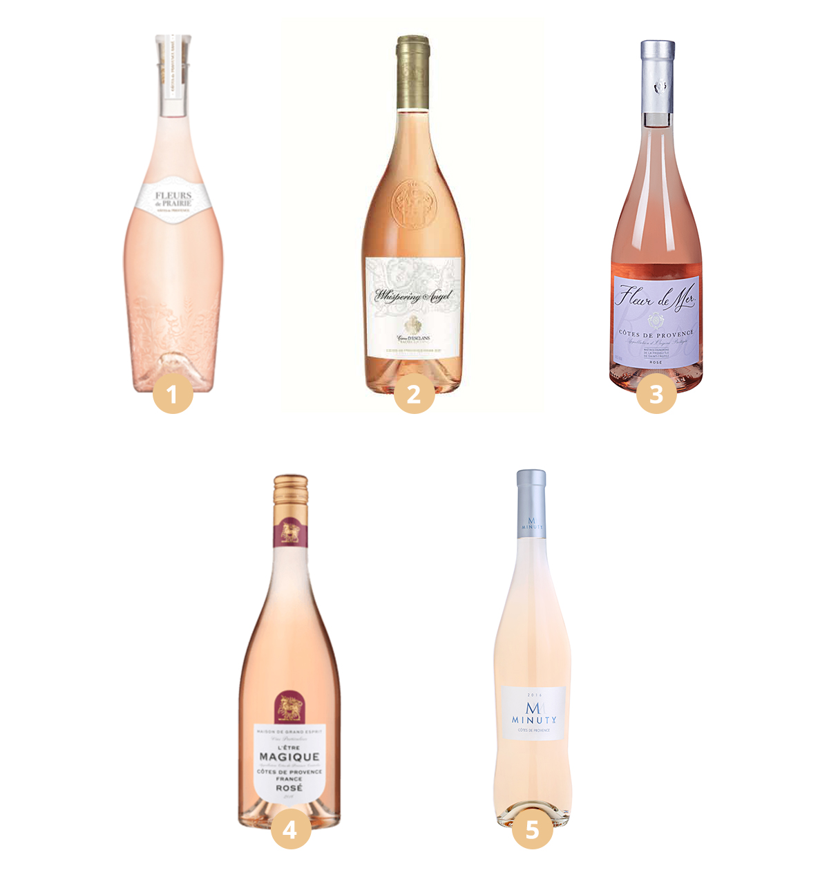 Rosés from Provence