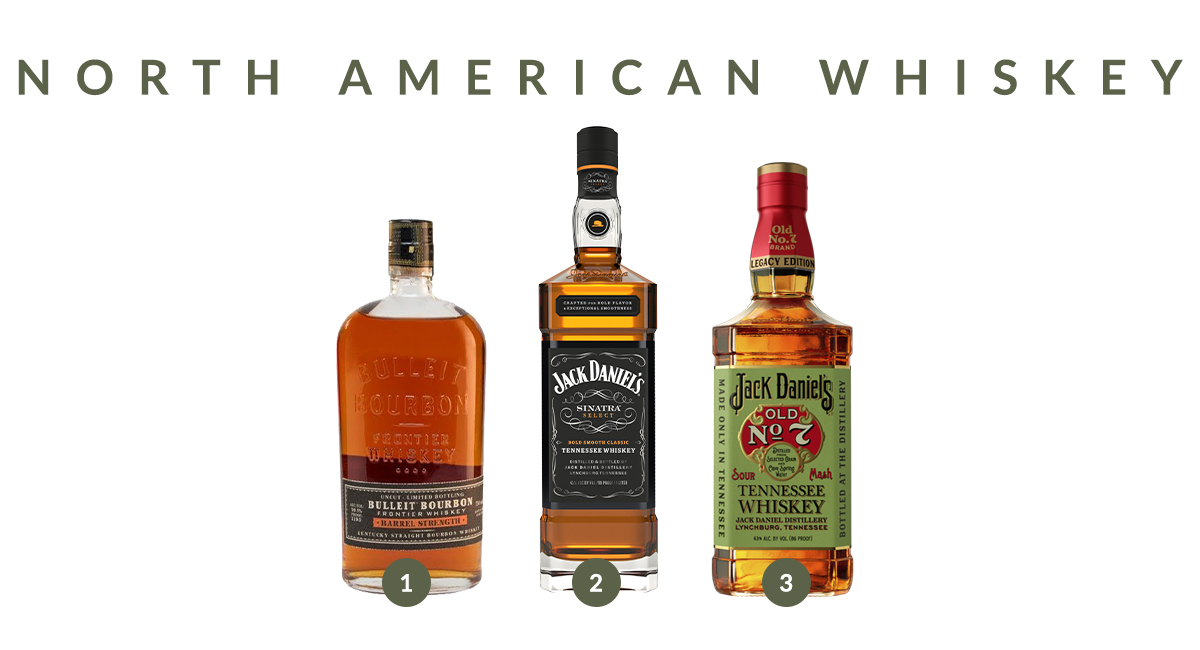 North American Whiskey