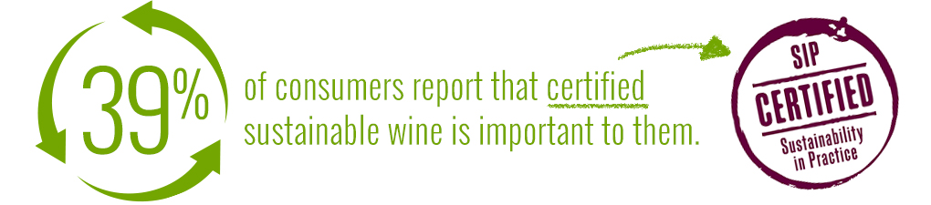 39% of consumers report that certified sustainable wine is important to them