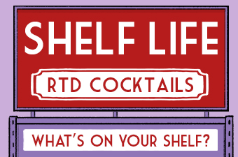 Shelf Life: Ready to Drink