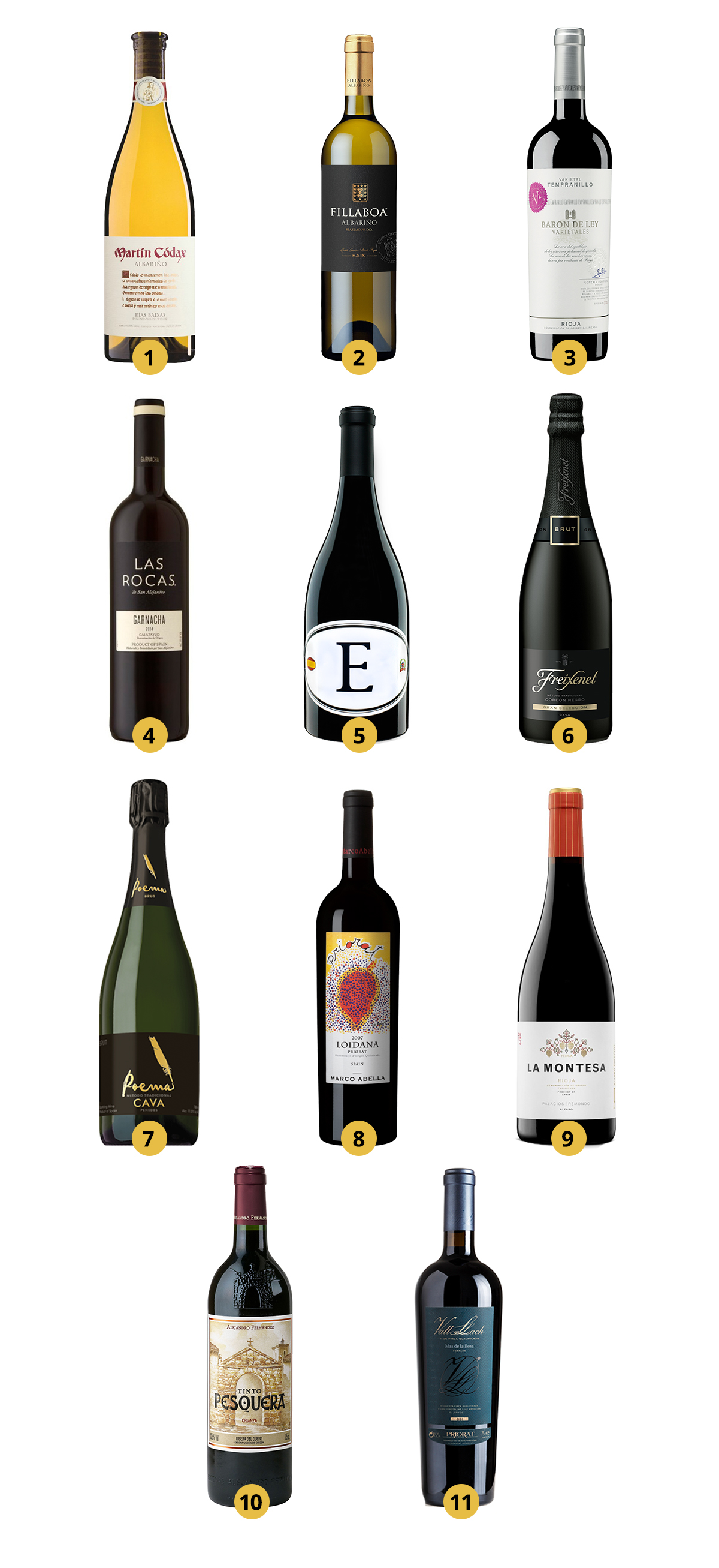 IL Spanish Wines