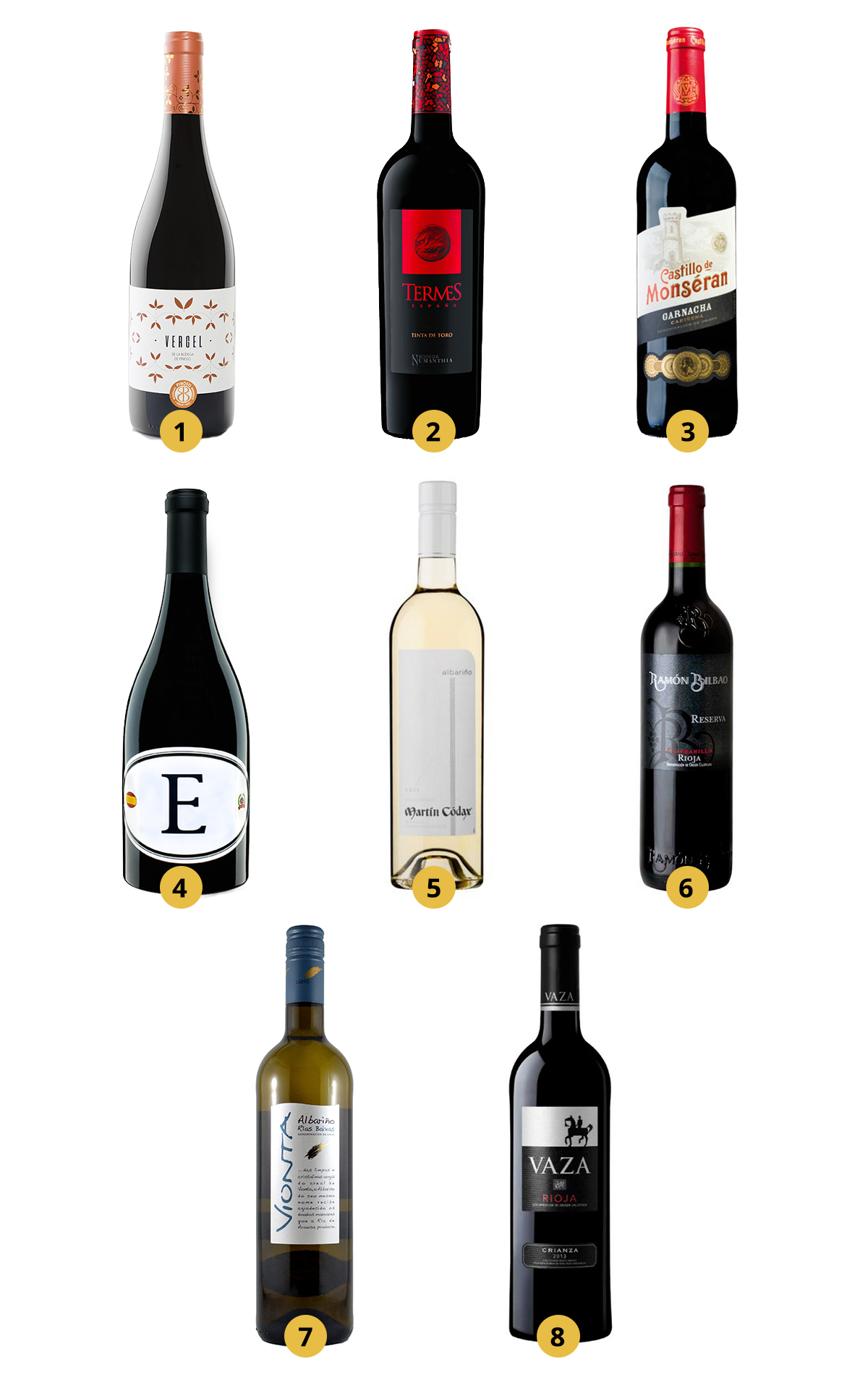 MD Spanish Wines