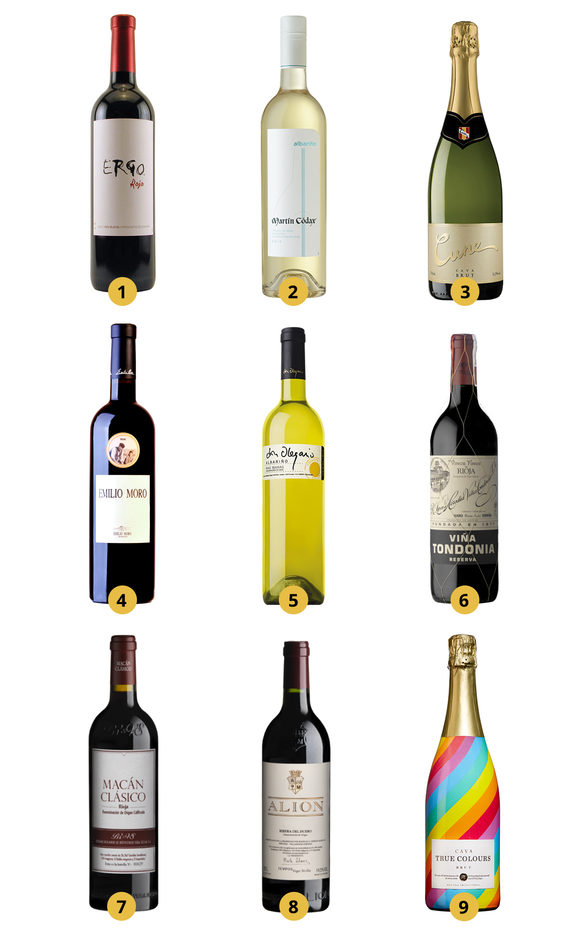 Reno Spanish Wines