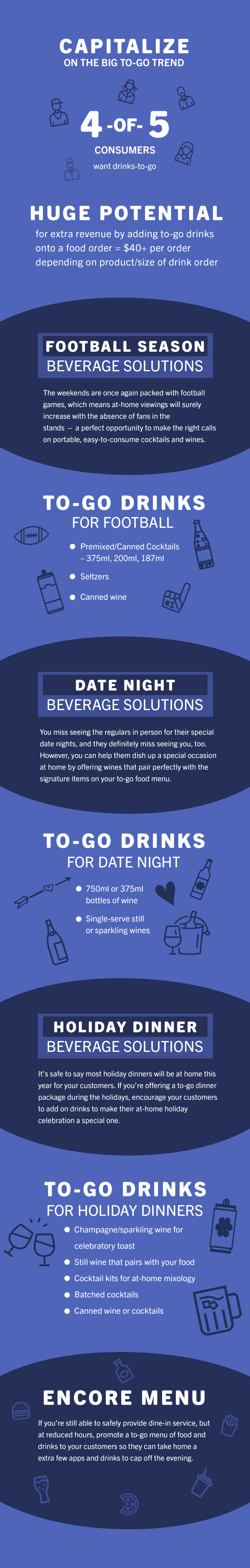 To-go drink solutions for winter infographic
