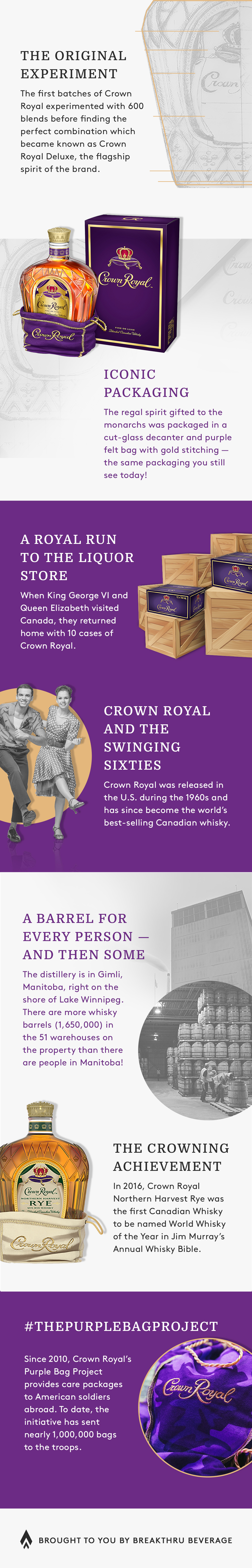 SYTYK Crown Royal Infographic